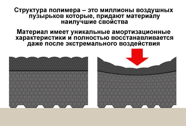 Москва и подмосковье ваш регион